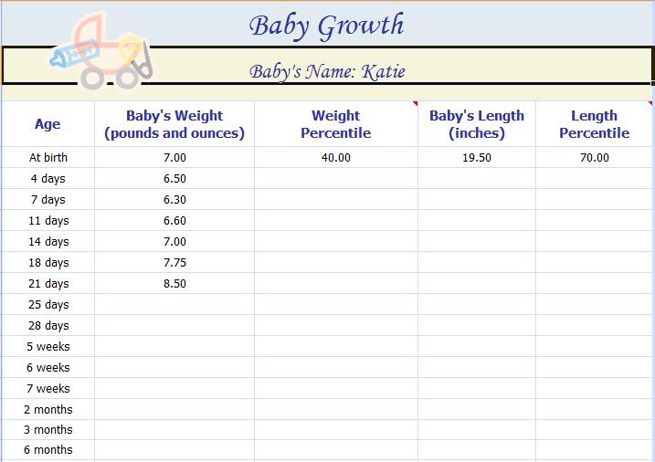 Baby Growth Chart Templates 11 Free Docs Xlsx Pdf
